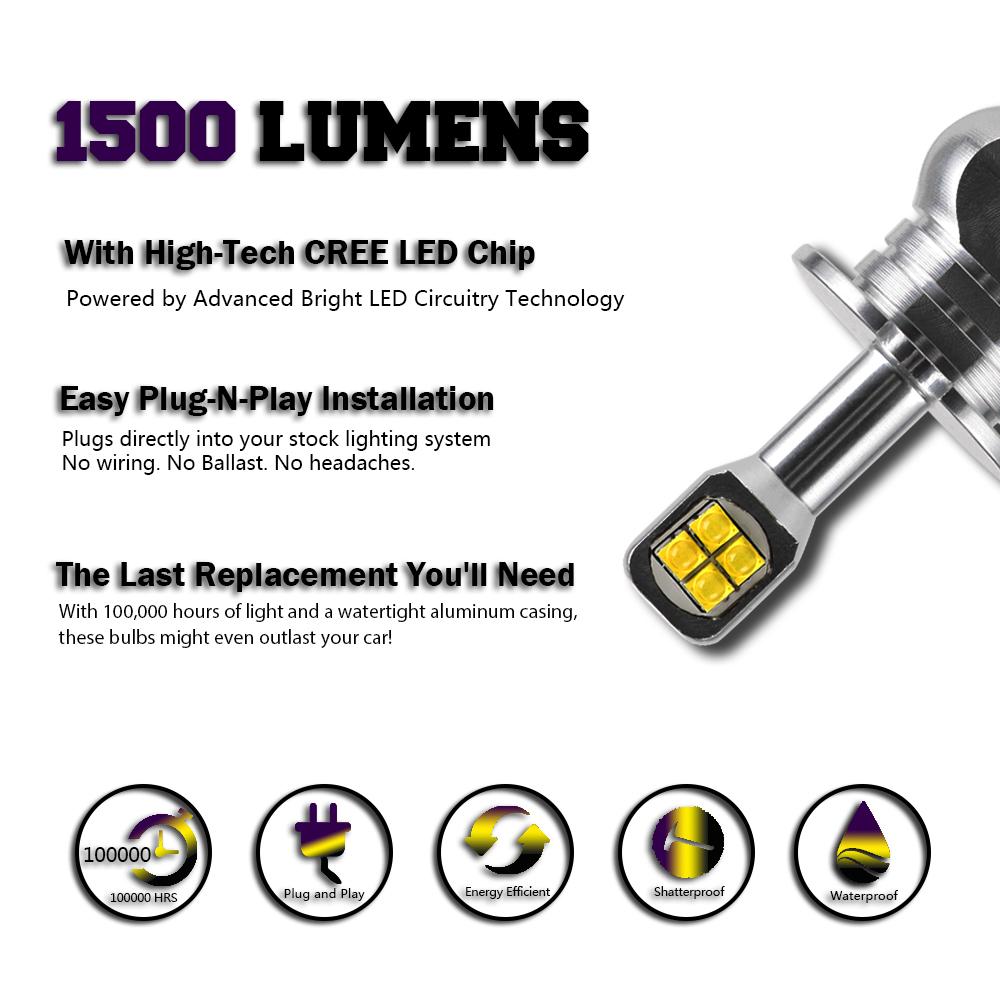 Nighteye H3 Led Fog Light Bulbs Driving Lamp Drl 80w
