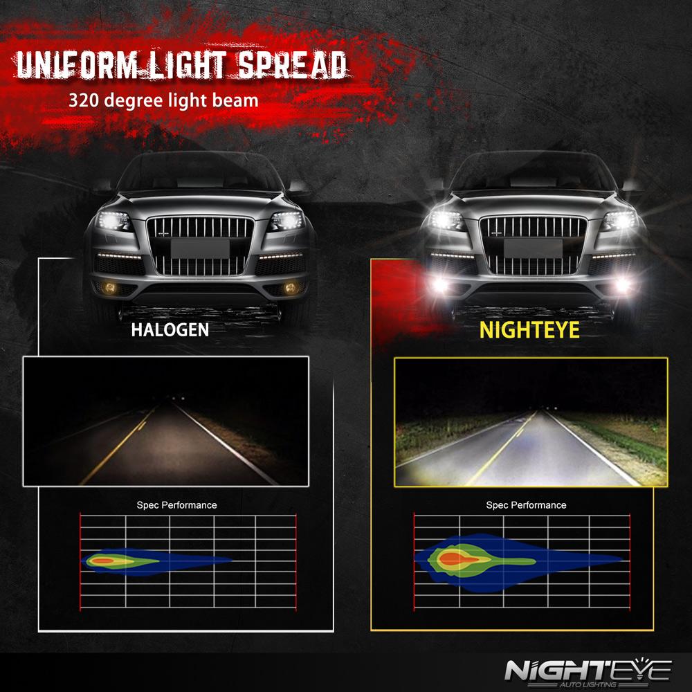nighteye led h7 nebel licht birne nebelscheinwerfer drl tagfahrlicht fog light ebay. Black Bedroom Furniture Sets. Home Design Ideas