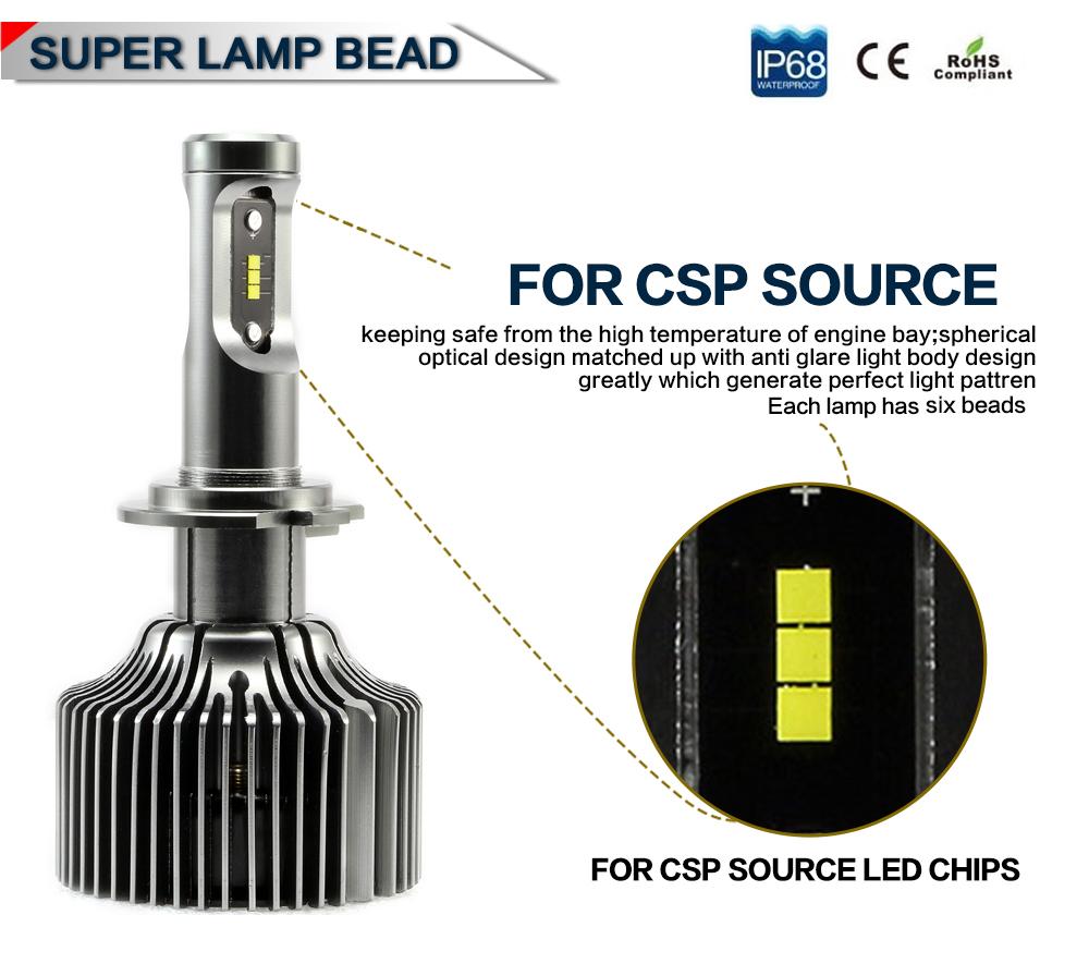 90w 9600lm h7 led headlight kit bulb car driving fog lamp. Black Bedroom Furniture Sets. Home Design Ideas